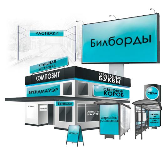 Картинки по запросу Наружная реклама
